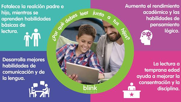 ¿Por qué es beneficioso compartir la lectura con tus hijos?