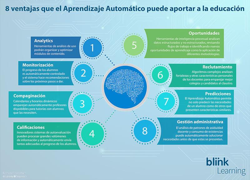 aprendizaje_automatico_infografia